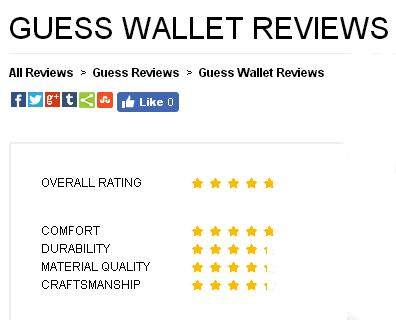 recenze peněženek Guess